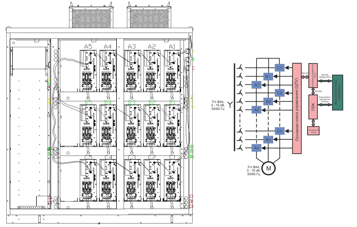 Схема частотного регулирования электроприводов